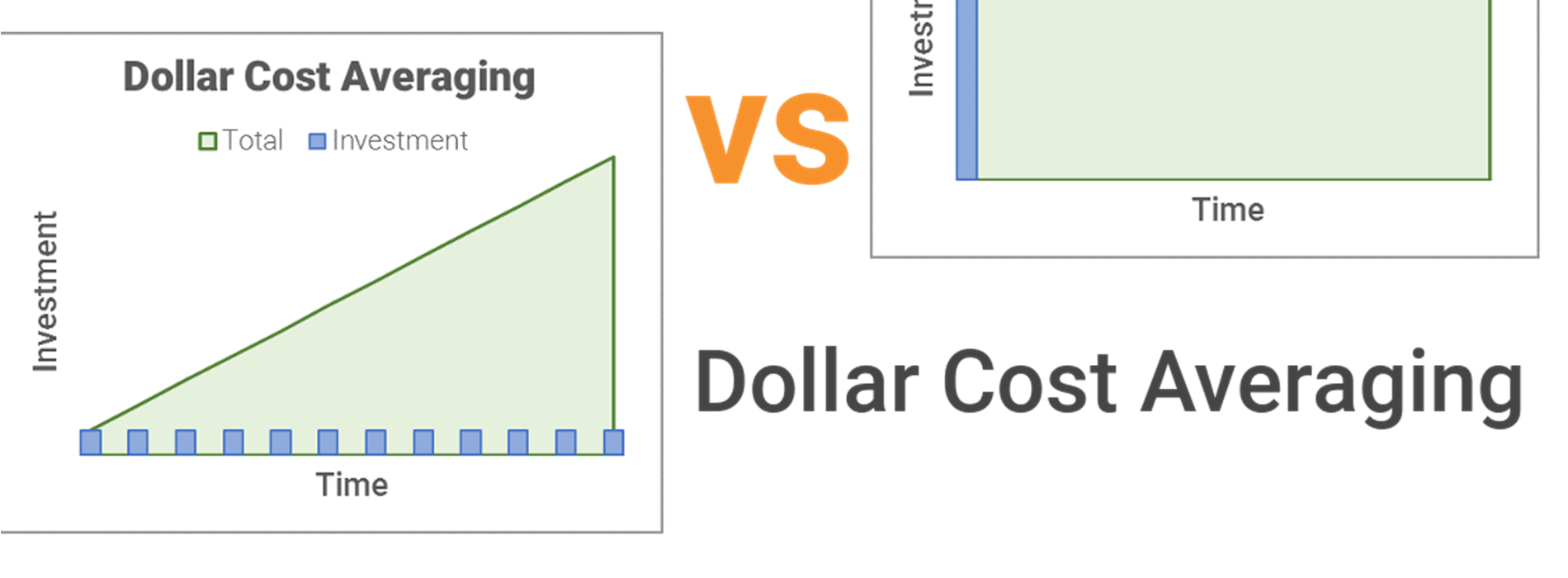 Dollar Cost Averaging Thumbnail
